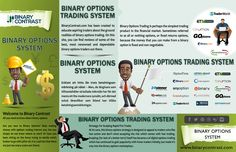 Visit this site http://www.binarycontrast.com/ for more information on Binary Tilt System. Binary Options are fixed return options because they come with only 2 possible outcomes. It is a contract which gives the buyer a right to buy an underlying asset at a predefined fixed price within a specified time limit. The most important thing that you should consider while engaging in binary trading options is that you should consider quantity over quality of the securities.