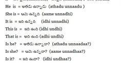 Spoken English in Telugu Learn English Speaking, Learn English Grammar, English Language Learning, Learn English Words, English Vocabulary, Tenses English, Verbs List, Verb Forms, Tamil Language
