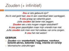 Learn Dutch, Dutch Netherlands, Dutch Language, Expressions, Study Motivation, Teacher, Marketing, Learning, School