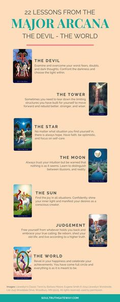 Learn the tarot card meanings and read a fictional narrative of the Fool's Journey through the major arcana. Read the final leg of his journey, The Devil - The World, and enroll in a FREE intuitive tarot course! The World Tarot Card, Tarot Significado, Tarot Cards For Beginners, Tarot Card Spreads, 3 Card Tarot Spread, Tarot Astrology, Tarot Major Arcana, Tarot Card Meanings, Tarot Readers