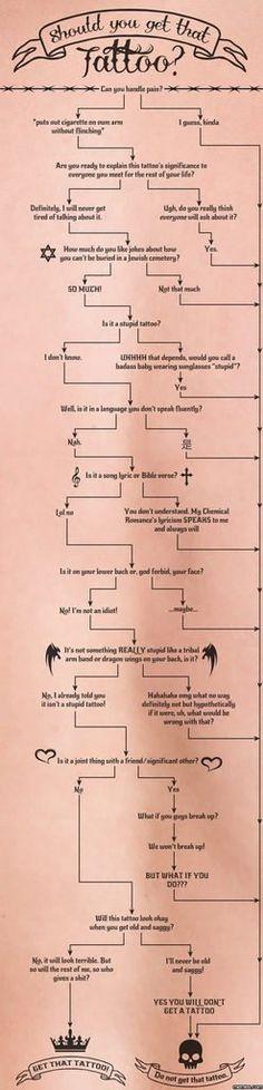 Should You Really Get That Tattoo? #Funny #Memespic.twitter.com/lXqfk70HJV http://ibeebz.com