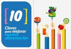 10 Claves para mejorar nuestra alimentación Bar Chart, Tinkerbell, Foods