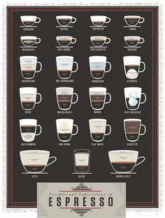 The Exceptional Expressions of Espresso by Pop Chart Lab