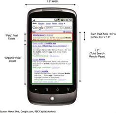How Mobile is Different, Oct. 15, 2012 | Smarter Searches Blog #smartersearches #mobile #marketing #campaigns