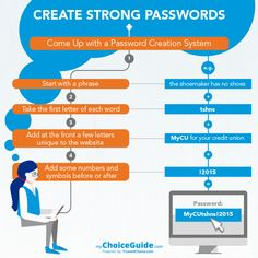 A major password fail can cost you. Learn how to create strong passwords.