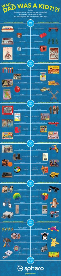 Here Are All The Cool Toys And Tech Your Dad Grew Up Playing With by Dylan Love, businessinsider #Infographic #Toys #Tech #Dads