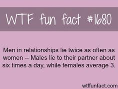 Who lies the more in a relationship, Males or females? - WTF fun facts
