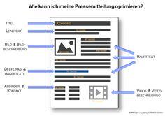 Die Online-Pressemitteilung ist ein wirkungsvolles Instrument, um eine weitreichende Veröffentlichung und Verbreitung von Unternehmensinformationen im Internet zu erzielen. So setzt man sie erfolgreich ein. 9 Tipps für perfekte Online #Pressemitteilungen