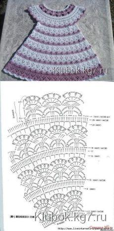 Pattern graph of basic crochet Crochet Girls Dress Pattern, Crochet Dog Patterns, Crochet Motifs, Baby Girl Crochet, Crochet For Kids, Crochet Designs, Crochet Diagram, Crochet Hats, Diy Fashion Hacks