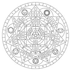 A Worldwide Magickal Experiment. Sigil of Universal Awakening, Healing, Love and Guidance - Spread the <3