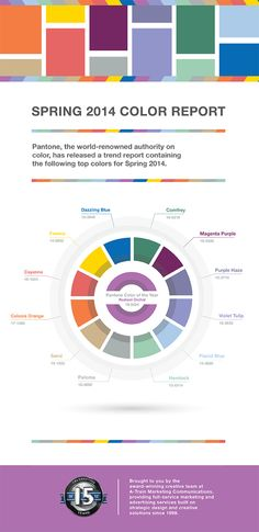 Spring 2014 Color Trends - A-Train Marketing
