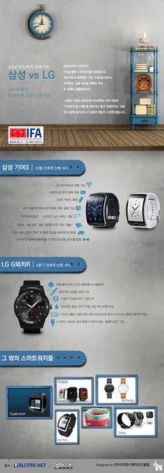 IFA2014에서 삼성과 LG가 선보일 스마트워치 신제품의 디자인 및 기능 비교 인포그래픽