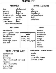 grocery list for Daniel Fast                                                                                                                                                                                 More