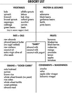 grocery list for Daniel Fast
