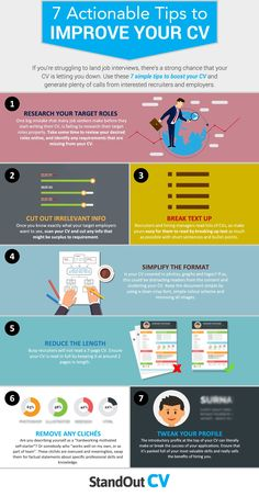 Cv infographic - 7 CV format tips that will get you more interviews – Cv infographic Cv Writing Service, Writing Services, Cv Tips, Resume Tips, Resume Design Template, Cv Template, Design Resume, Cv Infographic, Infographics