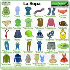 New Spanish Lesson: LA ROPA - Vocabulario en español - A list of Spanish vocabulary about clothes, some shoes and basic accessories. If you use a different word in a Spanish-speaking country, let us know. #LearnSpanish #ELE #Ropa #SpanishVocabulary #SpanishTeacher #SpanishLesson #Clothes #ProfeDeELE Spanish Teacher, Teaching Spanish, Spanish Speaking Countries, Spanish Vocabulary, Different Words, Spanish Lessons, How To Speak Spanish, Teaching Ideas, Country