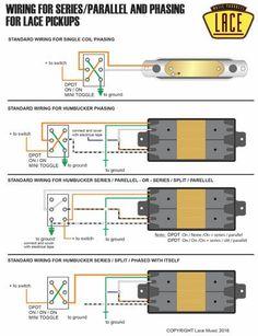 Lace Sensor Wiring Diagram Strat Leviton Switch With Pilot Light Pickup Data174 Best Guitar Mod Ideas Images Guitars Building Pick