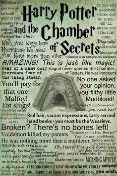 Harry Potter Summaries - Chamber Of Secrets