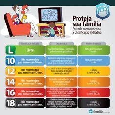 Protegendo sua família: Ao que uma criança pode realmente assistir