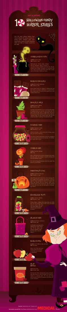 10 Halloween Candy Horror Stories | Medical Insurance #halloween #infographics