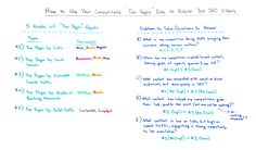 """How to Use Your Competition's """"Top Pages"""" Data to Bolster Your SEO Efforts - Whiteboard Friday"""