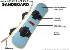 tablas de sandboard - Buscar con Google