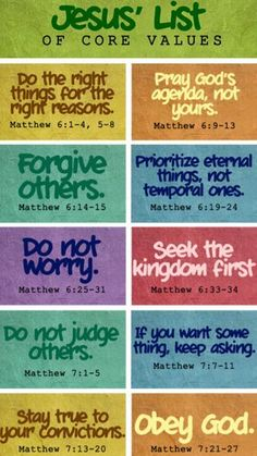 31 Things Jesus wants us to do! Jesus wants us to apologize and seek forgiveness both from God and from those we have sinned against through His power. Jesus wants us to withstand. The Words, Wort Collage, Badass Quotes, Awesome Quotes, Bible Scriptures, Bible Verses For Kids, Scripture Quotes, Short Bible Verses, Faith Quotes