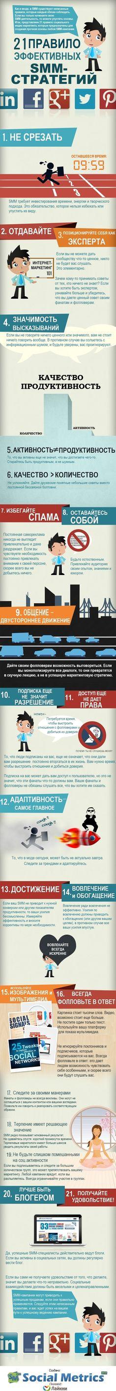 Инфографика: 21 правило эффективного SMM. Сама инфографика неряшливая, но мысли здравые.