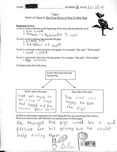 Fractured Fairy Tale Unit - resources