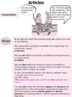 Grade 8 Grammar Lesson 26 Articles (0)