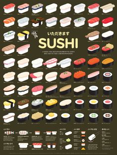 The representative food sushi that comes to mind in Japan.Now sushi has become a food that is popular with people all over the world.It's as diverse as the way we make it and we have included the world of sushi as much as the ingredients in infographi Cute Food Art, Love Food, A Food, Food And Drink, Sushi Guide, Food Graphic Design, Cute Food Drawings, Food Sketch, Guacamole Recipe