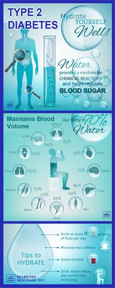 Getting adequate water each day not only helps prevent dehydration but can help with blood sugar control. What Causes Diabetes, Types Of Diabetes, Blood Sugar Diet, Blood Sugar Levels, Gestational Diabetes Diet, Diabetic Drinks, Skin And Bones, Diabetes In Children, Regulate Blood Sugar