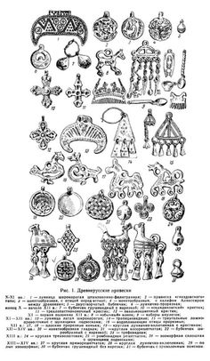 Archaeology of the USSR. BA Kolchin, Makarova TI - Ancient Russia. Life and culture.able. 92. Amulets with symbols that reflect cosmogonic representations and invoking magic (composed LA Golubeva)