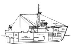 New Bedford Whaling National Historical Park - Fishing Vessel Virtual Tour (U.S. National Park Service)>