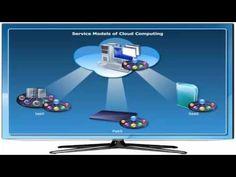 Cloud Computing : What is Cloud Computing?