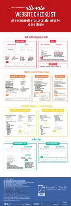 download free website checklist pdf