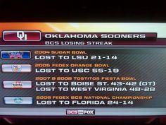 OU BCS bowl loosing streak (UConn doesn't count)