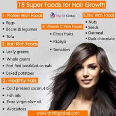 18 Super Foods for Hair Growth Hair Remedies For Growth, Hair Growth Tips, Hair Loss Remedies, Hair Care Tips, Healthy Hair Tips, Healthy Hair Growth, Low Porosity Hair Products, Hair Issues, Black Hair Care