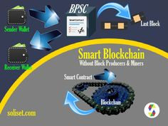 Perhaps today it is the widespread belief that miners, block producers, and their activities are inseparable from blockchain technology and an integral part of it, but we hope we can conquer this… The Final Destination, Visa Card, Blockchain Technology, Financial Institutions, First Step, Cryptocurrency, Authors, Ms, Activities