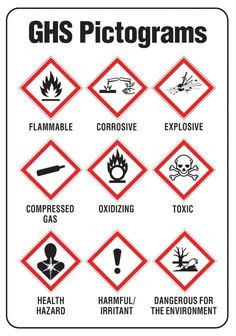 GHS pictograms | Description Ghs Pictogram...