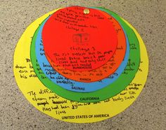 Students explored the geography of Of Mice and Men using this coloured flip book. They filled in all the circles during a carousel activity. Lots of info for them and very little teacher talk!