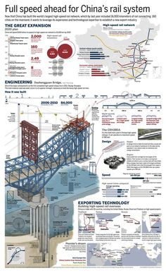 Information graphics from the pages of newspapers and magazines across the globe Information Design, Information Graphics, Civil Engineering Construction, Newspaper Layout, High Speed Rail, Bridge Design, Data Visualization, Decks, Architecture Design