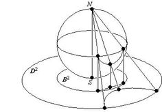 plane and assume its radius is 2. Then place a sphere of radius 1 tangent to the disk at its center. Call this point of tangency the South Pole S. See Figure 16.5.
