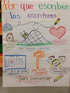 Spanish 'Why do writer's write' anchor chart Spanish Anchor Charts, Anchor Charts First Grade, Kindergarten Anchor Charts, Writing Anchor Charts, In Kindergarten, Dual Language Classroom, Bilingual Classroom, Bilingual Education, Spanish Teaching Resources