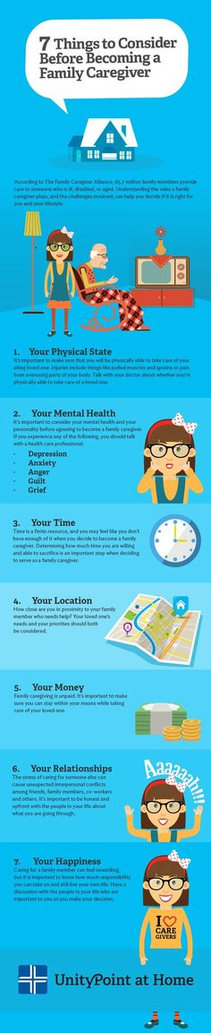 7 Things to Think About Before Becoming a Family Caregiver from UnityPoint At Home Caregivers Tips & Tools Kat Morris Realtor Your Property Matters LLC Alzheimer Care, Dementia Care, Alzheimer's And Dementia, Alzheimers, Anxiety And Anger, Aging Parents, Home Health Care, Elderly Care, How To Become