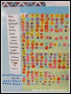 The 28 best preschool behavior charts images on pinterest pre