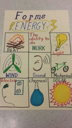 Science anchor chart would be great to use at the beginning of the unit to show the different types of energy resources. Pretty much sums up our grade but with a focus on transformations of energy. Fourth Grade Science, Middle School Science, Elementary Science, Science Classroom, Teaching Science, Science Education, Science For Kids, Science Penguin, Earth Science