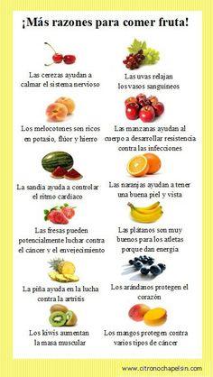 Más razones para comer fruta
