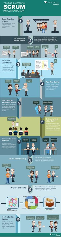 How to do Scrum right, if it is your choice for Agile Project Management. Warning: get training first! Infographics are seductive and instructive, but not necessarily comprehensive. Agile Project Management, It Service Management, Program Management, Change Management, Business Management, Management Tips, Lean Six Sigma, Agile Software Development, Leadership Development