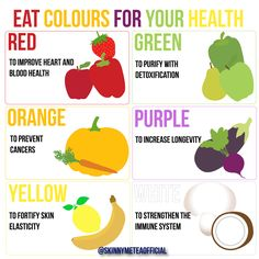 Eat colourfully.  Love the SkinnyMe team x www.skinnymetea.com.au